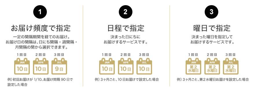 【アンドジーノ】 アクアモイスの定期便の解約方法